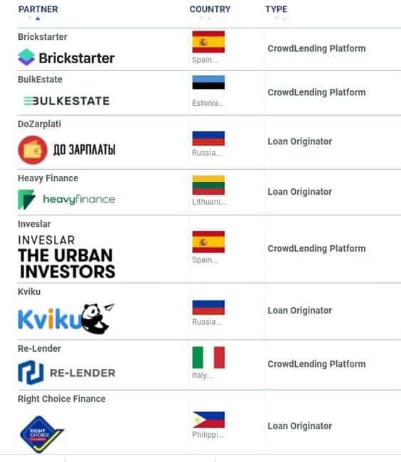 Brickfy Loan Originators
